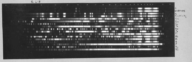 element spectra